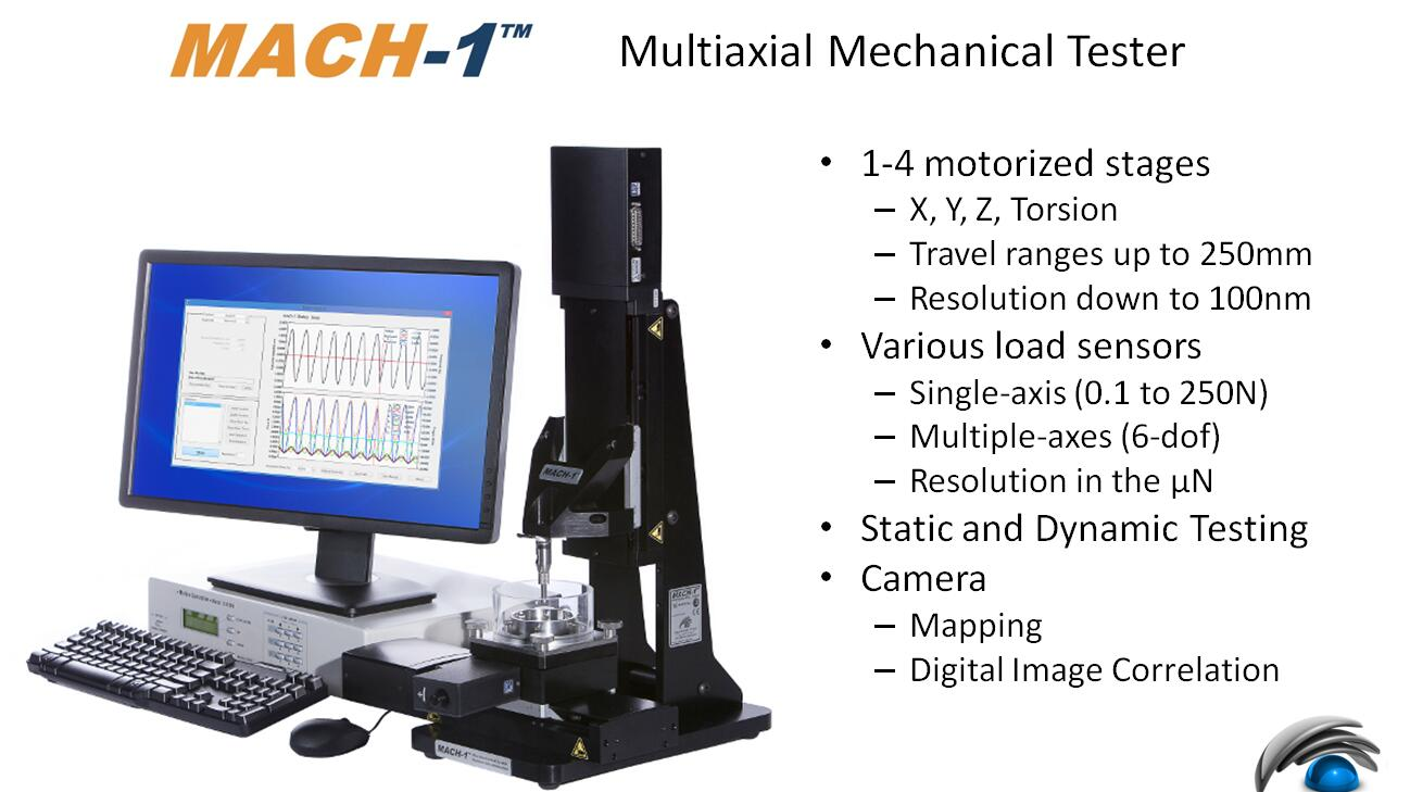 mach-1多轴机械特性测试分析系统