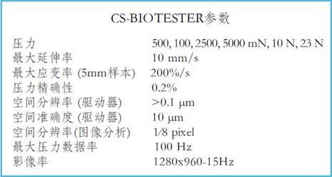 cellscale品牌BIOTESTER膜状生物材料双轴拉伸测试分析系统,平面材料双轴测试系统