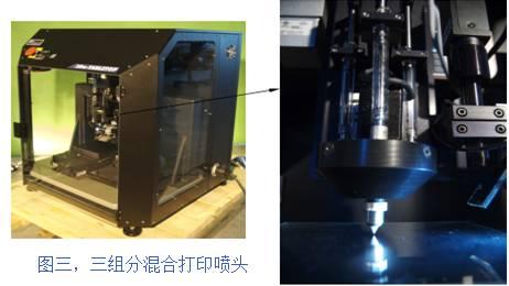 nScrypt精密高度可重复3D打印技术平台