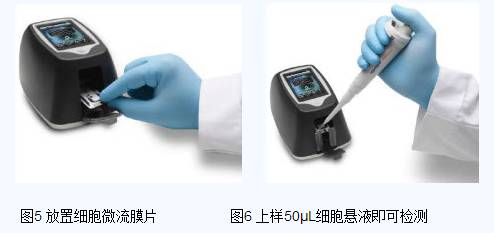 orflo品牌MOXI FLOW 掌上迷你微型流式细胞仪(MoxiFlow手持式微型流式细胞仪)